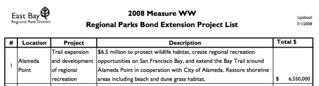 Measure WW Project List - Alameda Point